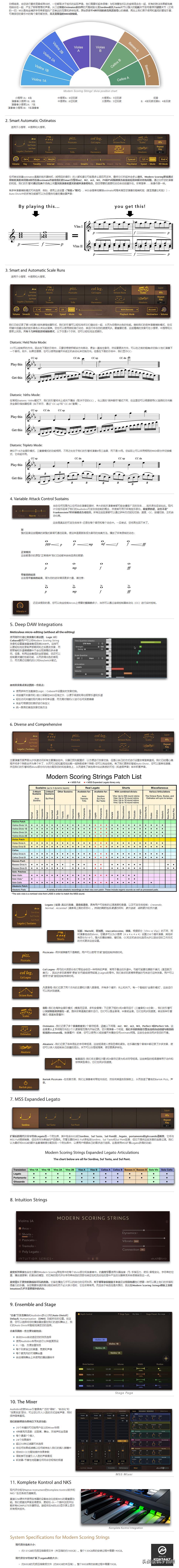 Lass 3-Modern Scoring Strings