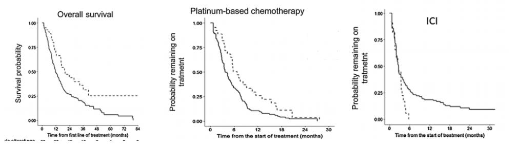 第三代EGFR抑制剂在初治以及第一、二代EGFR抑制剂耐药的非小细胞肺癌患者中均有比较好的疗效