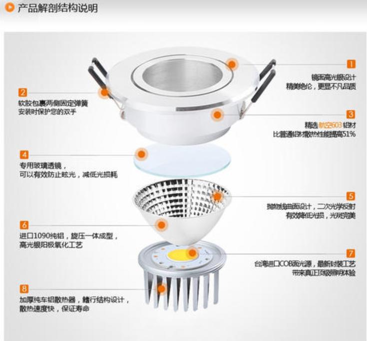 燈光設計無主燈,認識和利用好每一個射燈和筒燈