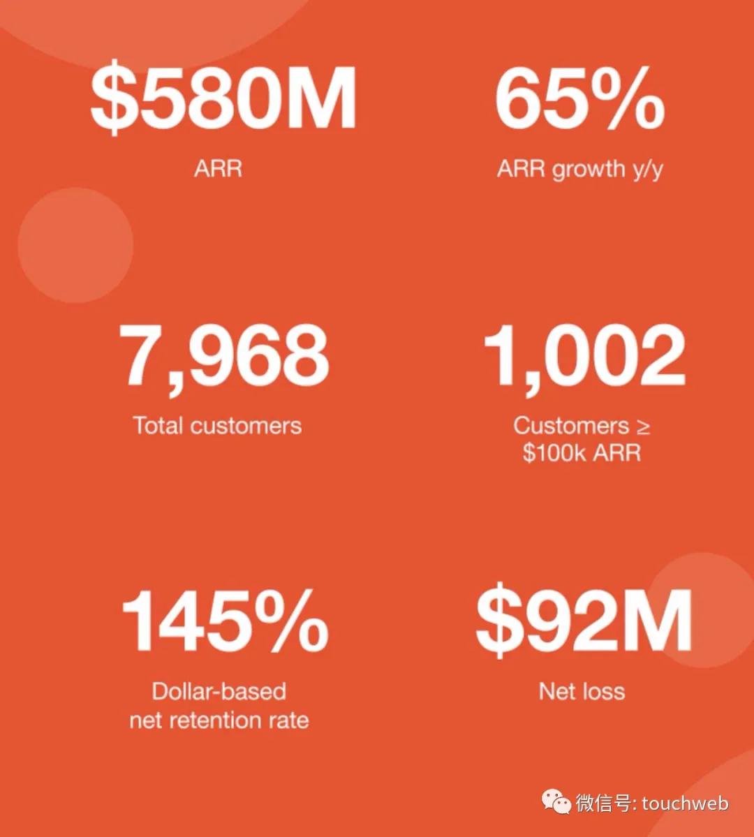 RPA企业Uipath上市:市值290亿美元 路演PPT曝光