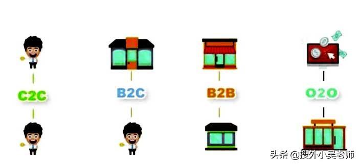 电商是什么意思(做电商需要学哪些基础)插图(1)