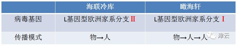 11月25日•天津要闻及抗击肺炎快报