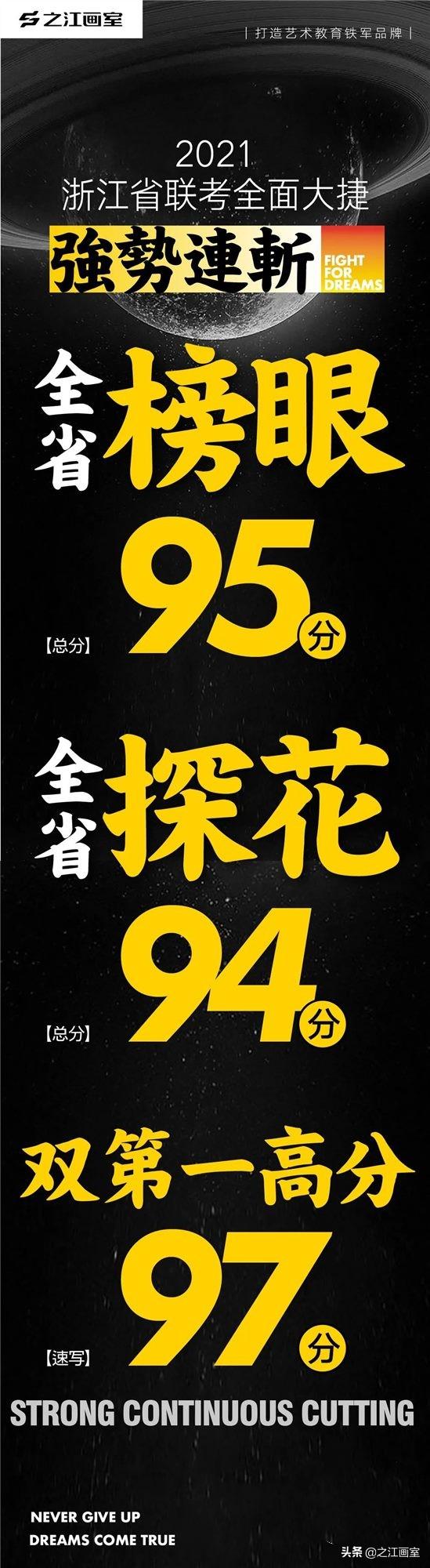 浙江联考成绩发布后!杭州前五画室排名一锤定音