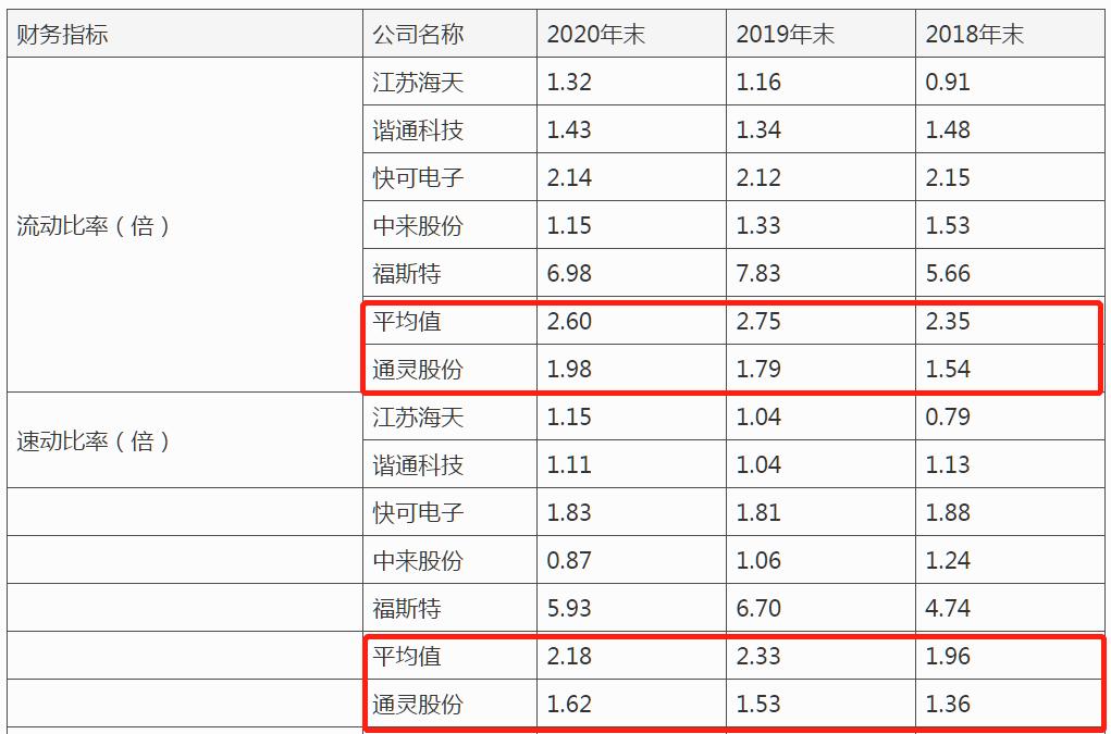 通灵股份IPO:市场占有率持续下滑,坏账准备连年超4000万堪忧