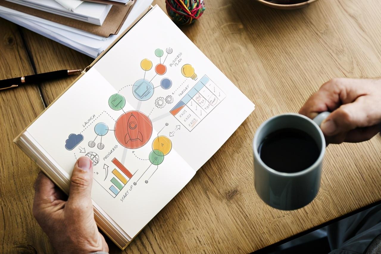如何做好企业管理才能真正实现降本增效