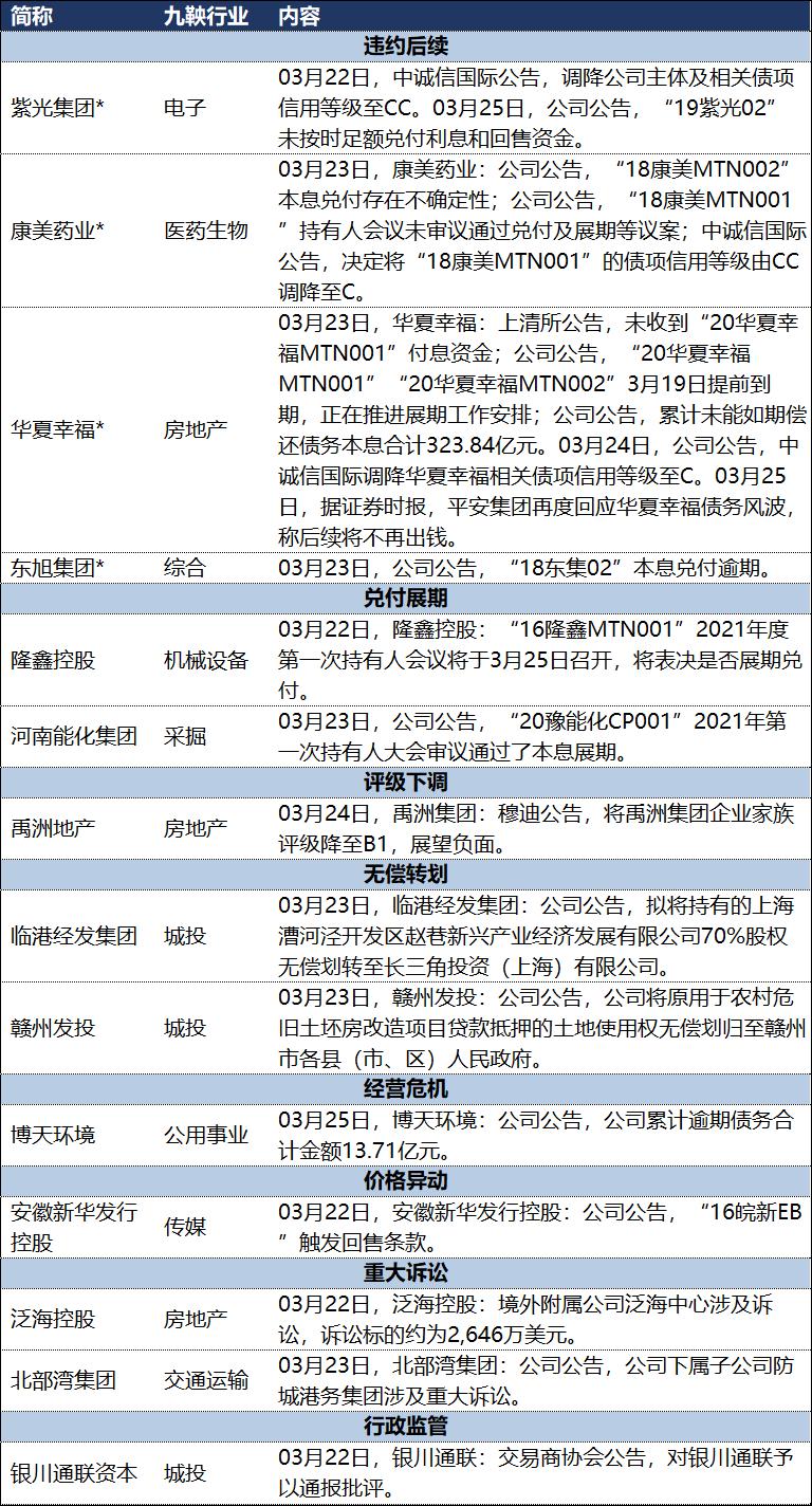 九鞅舆情周报2021年3月27日