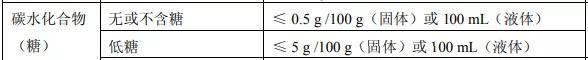 """元气森林因宣传0蔗糖致歉,""""0糖""""和""""0蔗糖""""到底有什么区别?"""