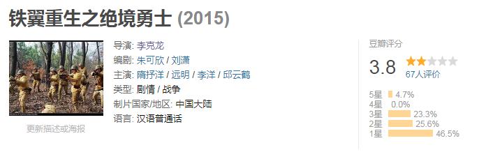 包贝尔新作《大红包》原定初一上映,预售成绩一出,立即撤档