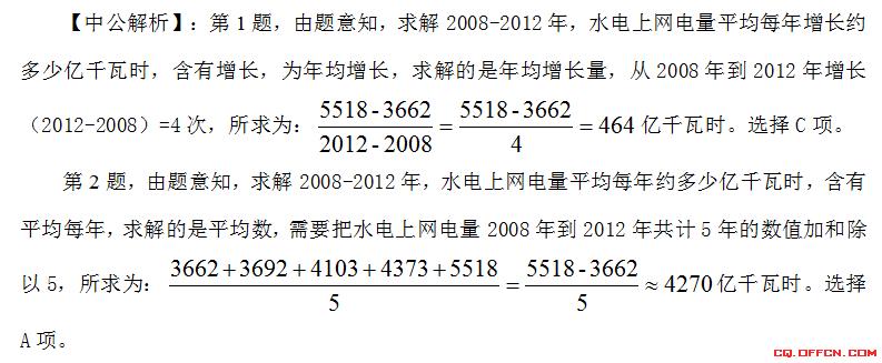 2020年湖南公务员考试真题答案 2020湖南公务员考试行测资料分析