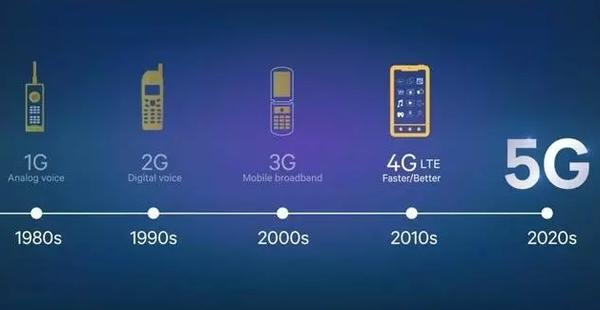 最贵的手机,一部3万起,用过的都是土豪