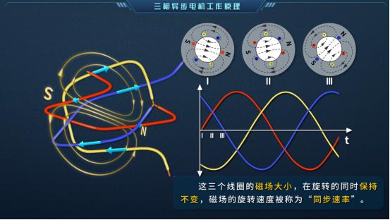 欧倍尔经典电机虚拟仿真软件,可完美还原实验数据的电机仿真软件
