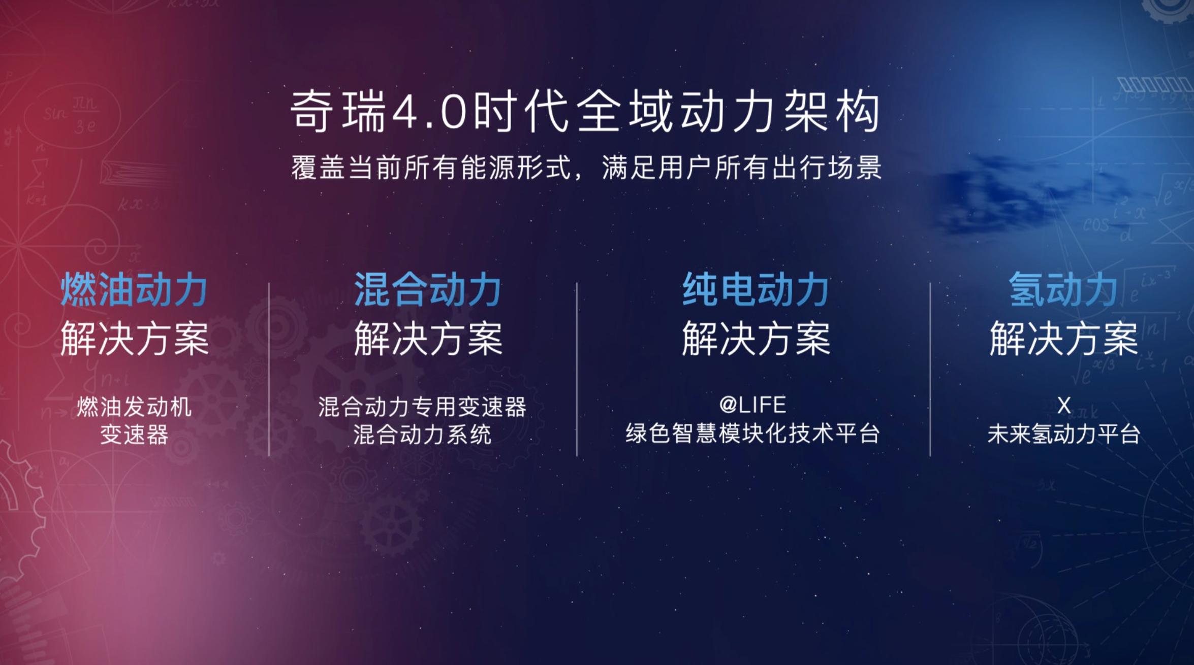 """技术竞争时代 奇瑞以""""鲲鹏之力""""强势赋能产品"""