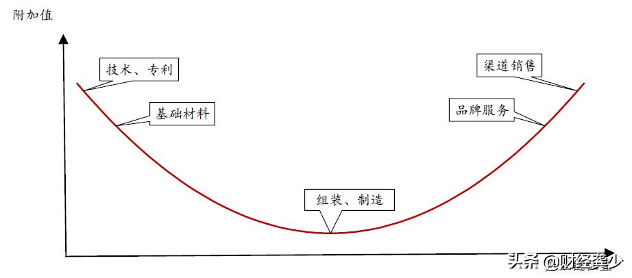 """当经济学家在讨论""""双循环""""时,他们是在说什么?"""