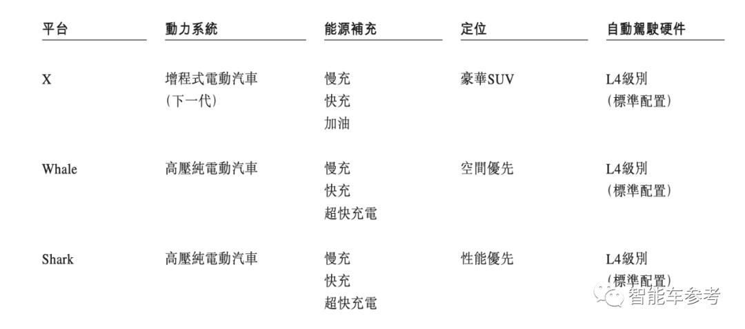 """理想汽车港版招股书新增""""强制退市""""风险提示!另有9大变化"""
