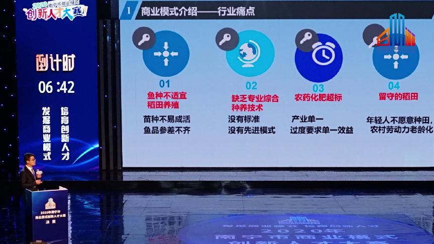 2021年南寧市商業模式創新人才大賽啟動