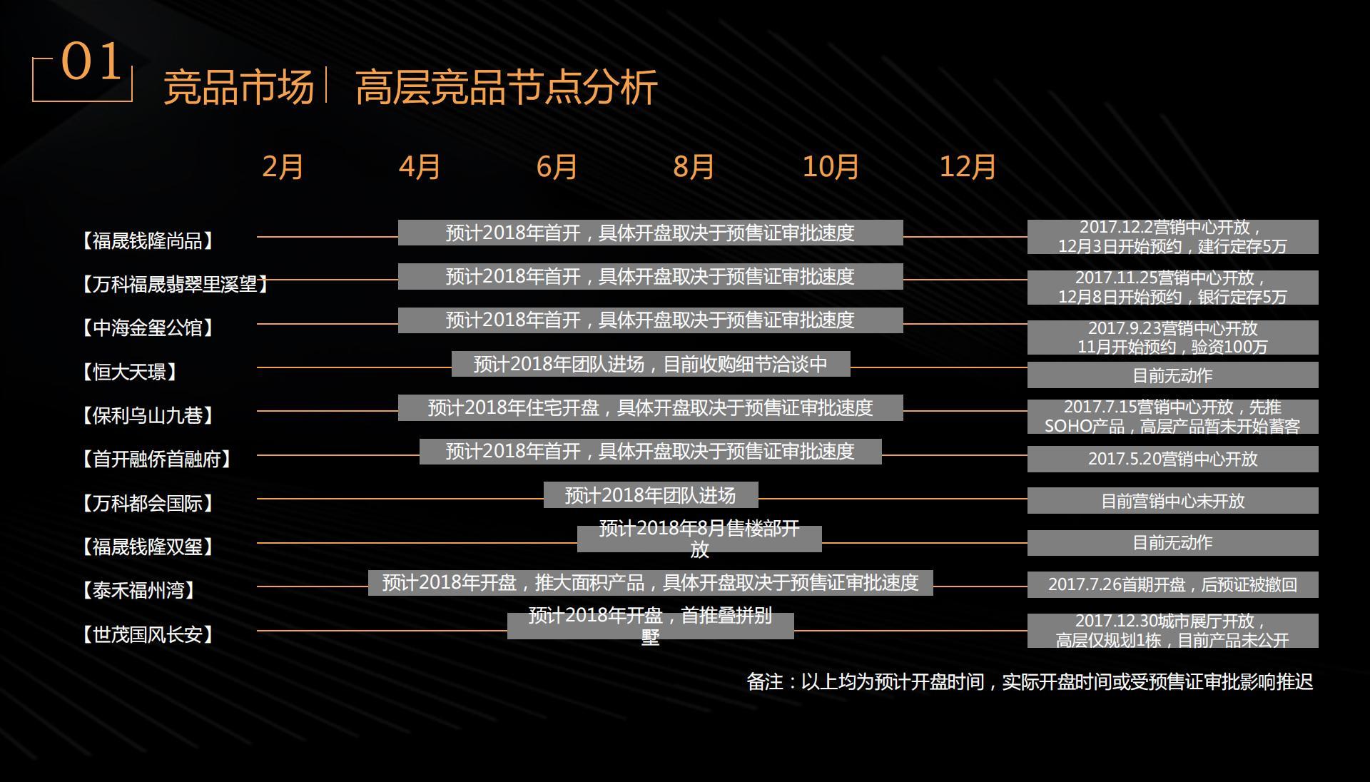 2018融信双杭城项目品牌营销提案,采用何种营销模式完成使命