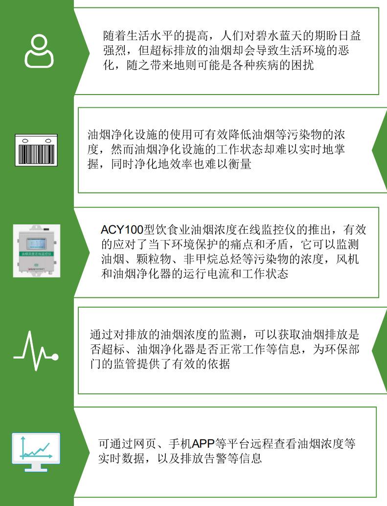 安科瑞ACY100/4G餐饮业油烟浓度在线监测仪——戴玥