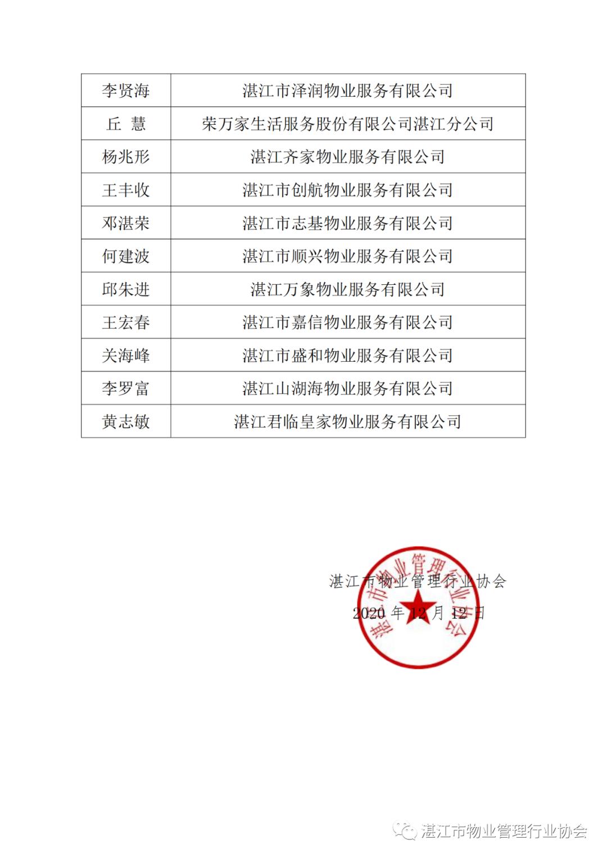 关于湛江市物业管理行业功勋人物、杰出人物的表彰公示