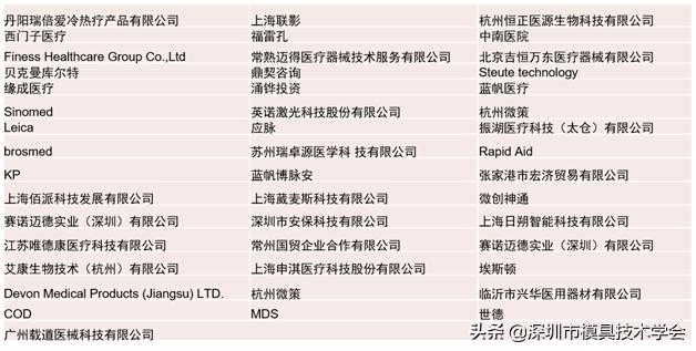 2021Medtec中国展首次线上商务配对活动及同期线上会议圆满结束