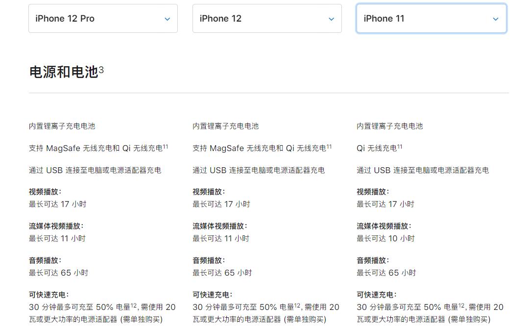 深度解析!iPhone12性能与参数对比