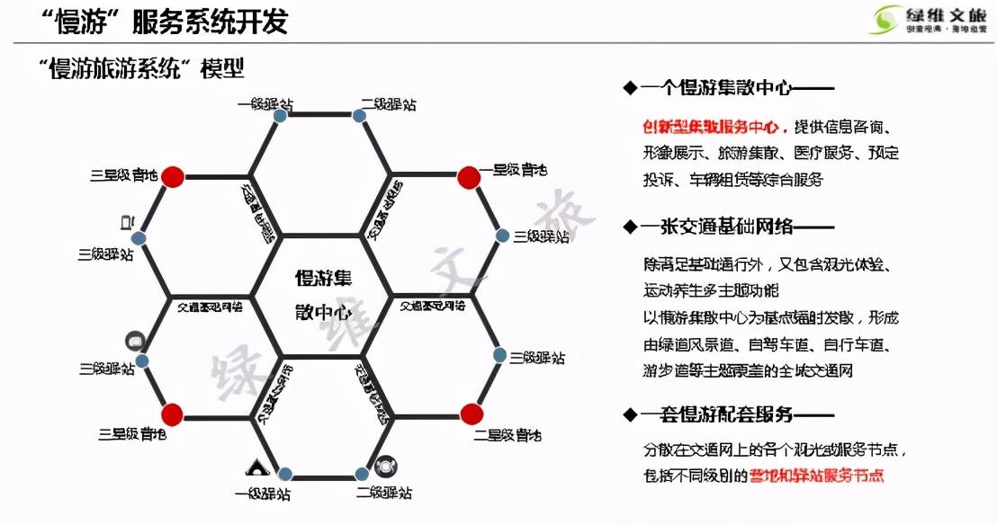 林峰:交旅融合的模式探索