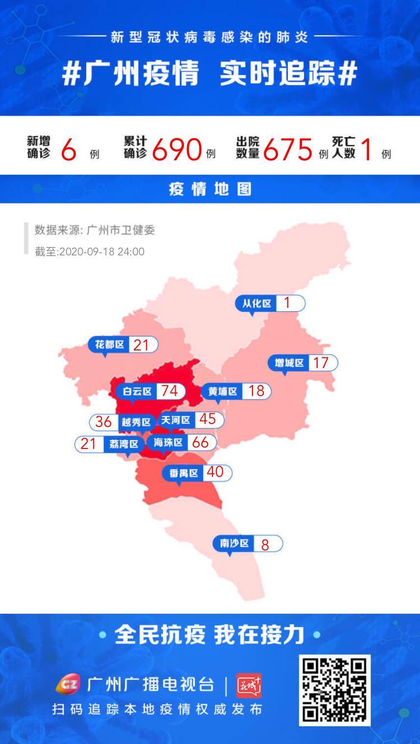 9月19日晚·广州要闻及抗击肺炎快报