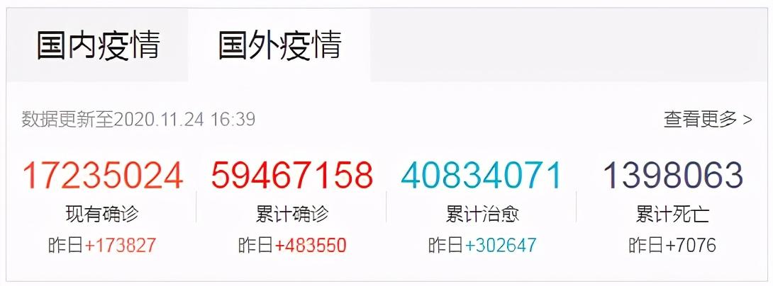 """上海感染源初步锁定!吴尊友:""""物传人""""可能引爆疫情"""