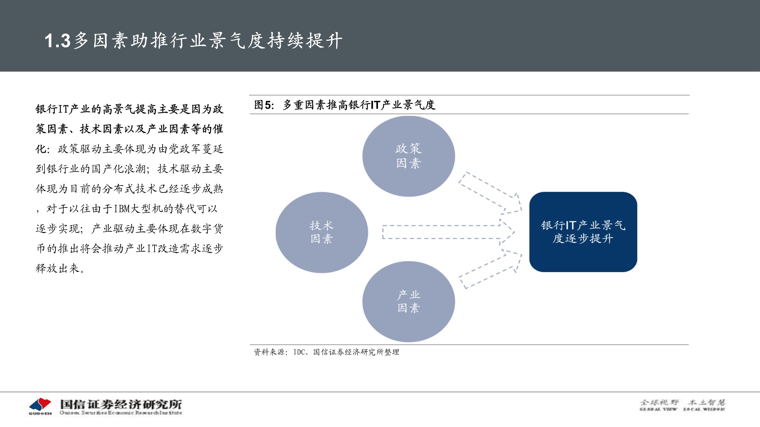 银行IT行业专题报告:从供需格局看银行IT高景气