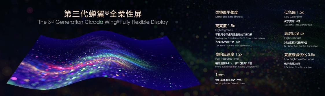 跟千篇一律说再见,折叠未来,柔宇FlexPai 2折叠屏手机