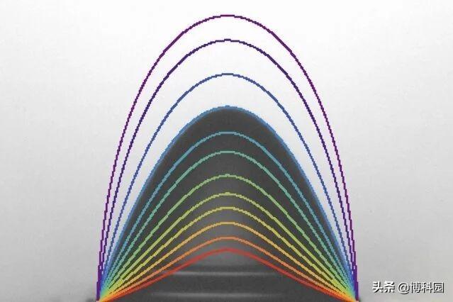 这个简单的公式,可用于空气净化,空间推进和分子分析