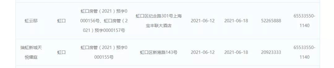 上海新房认购计分政策有调整了?不实