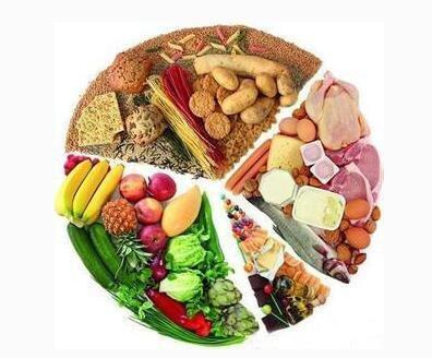 后抗疫时期,如何营养你的免疫力 营养配餐 第1张