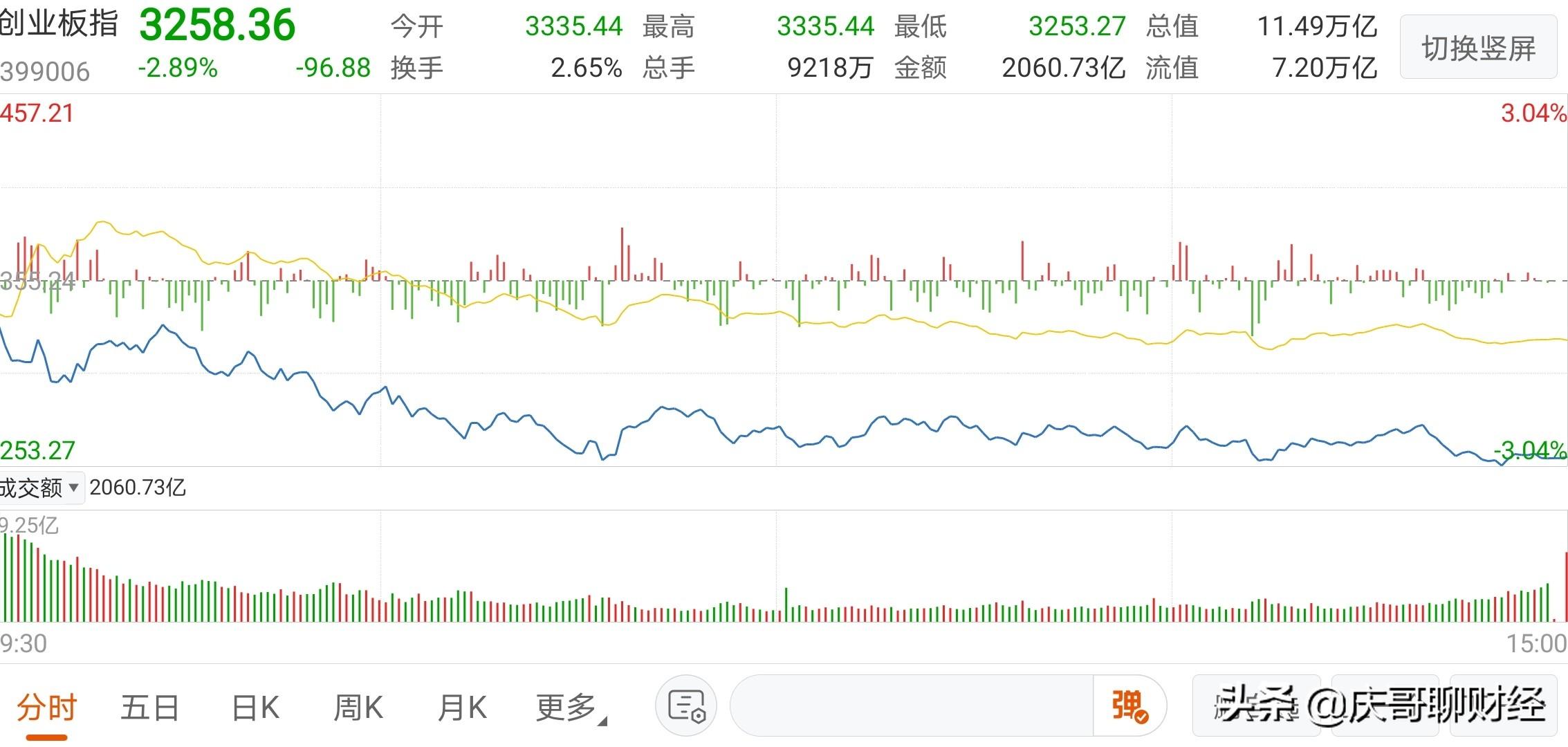 1.27早评:美的集团股价再度迎来调整?