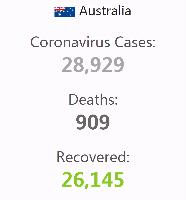 全球疫情下,2021你需要用到的留学知识点(澳洲&新西兰)