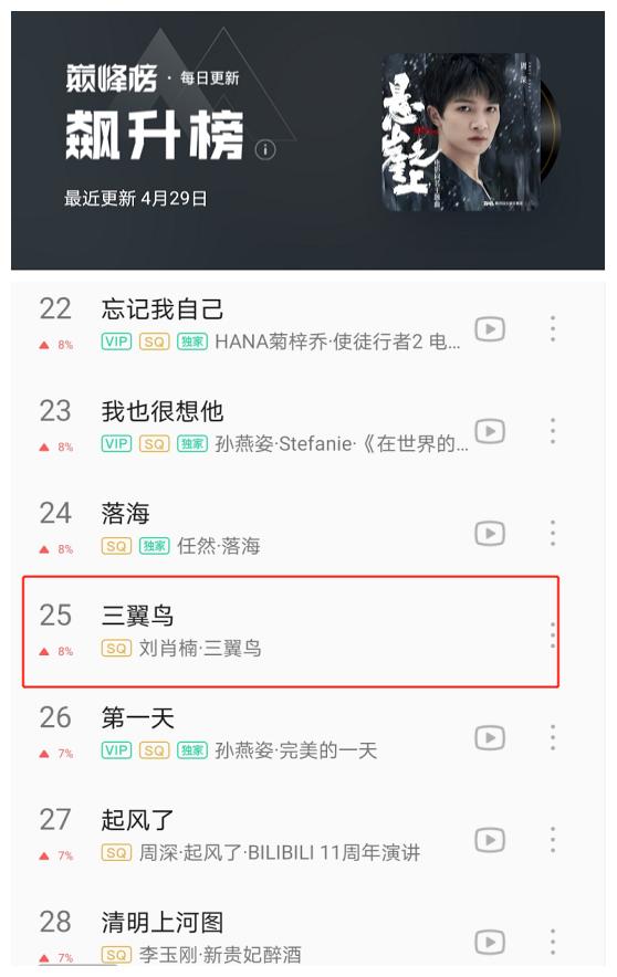 网易云音乐、QQ音乐接连上飙升榜!《三翼鸟》到底什么来头?