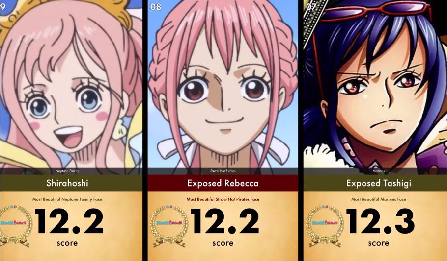AI打分海賊王眾角色顏值:羅賓強勢登頂,娜美女帝不敵