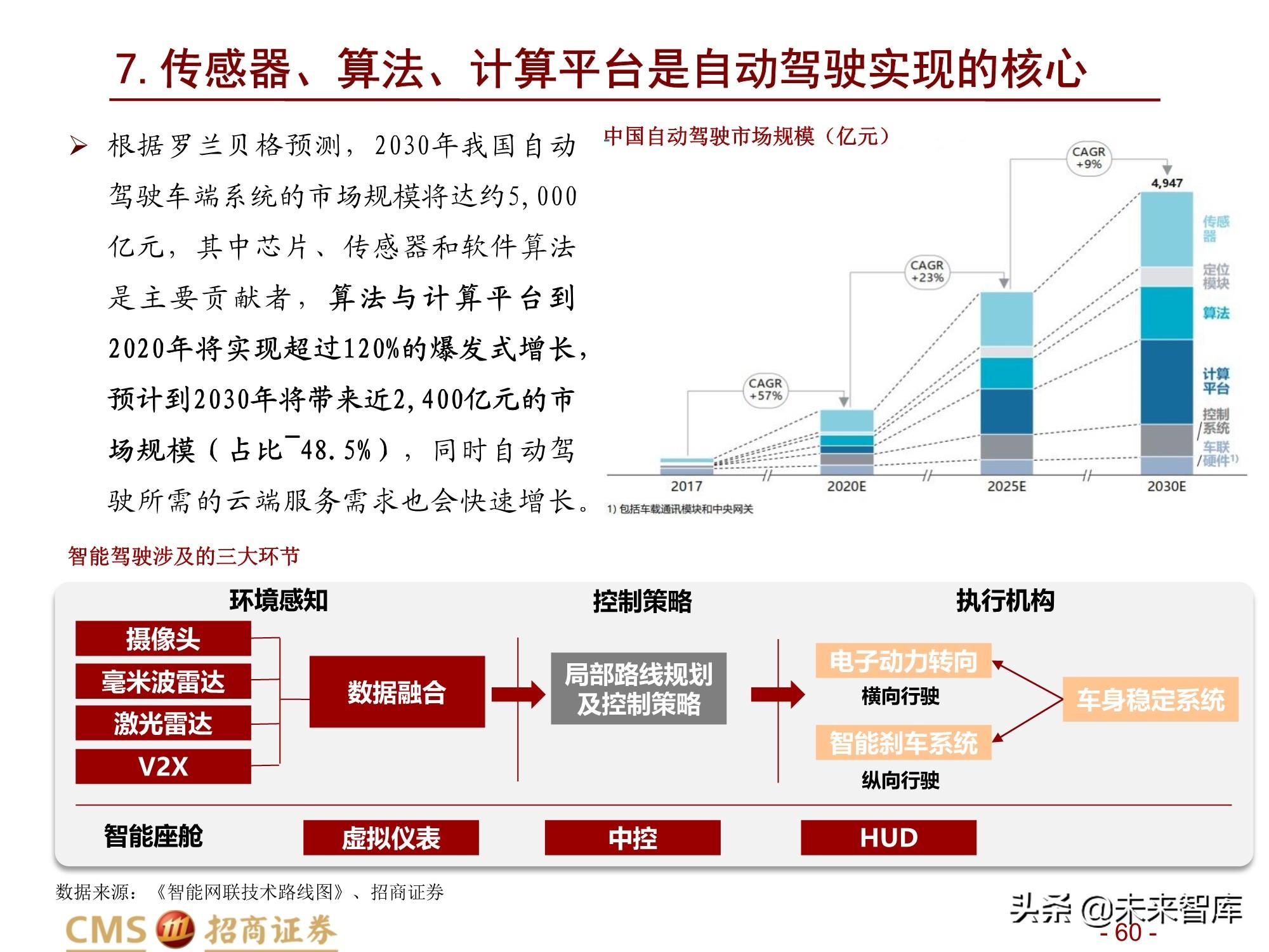 通信行业2021年度投资策略:百转千回,蓄势待发