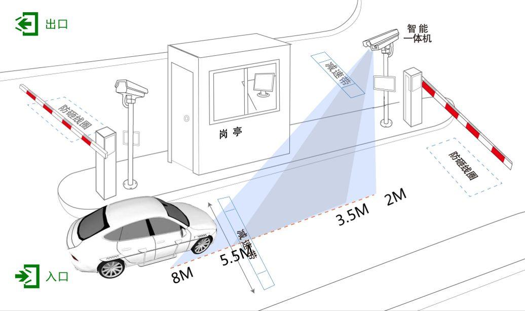 外觀精巧 便於集成未來,隨著我國城市化進程發展的不斷加速,交通壓力將會變得更加嚴峻,在建設智慧城市的道路上,智能化交通管理將是未來發展的大方向。而作為智能化交通