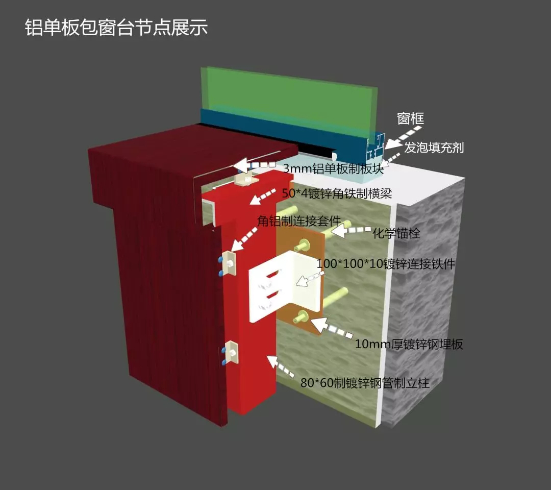 鋁單板常用節點解析