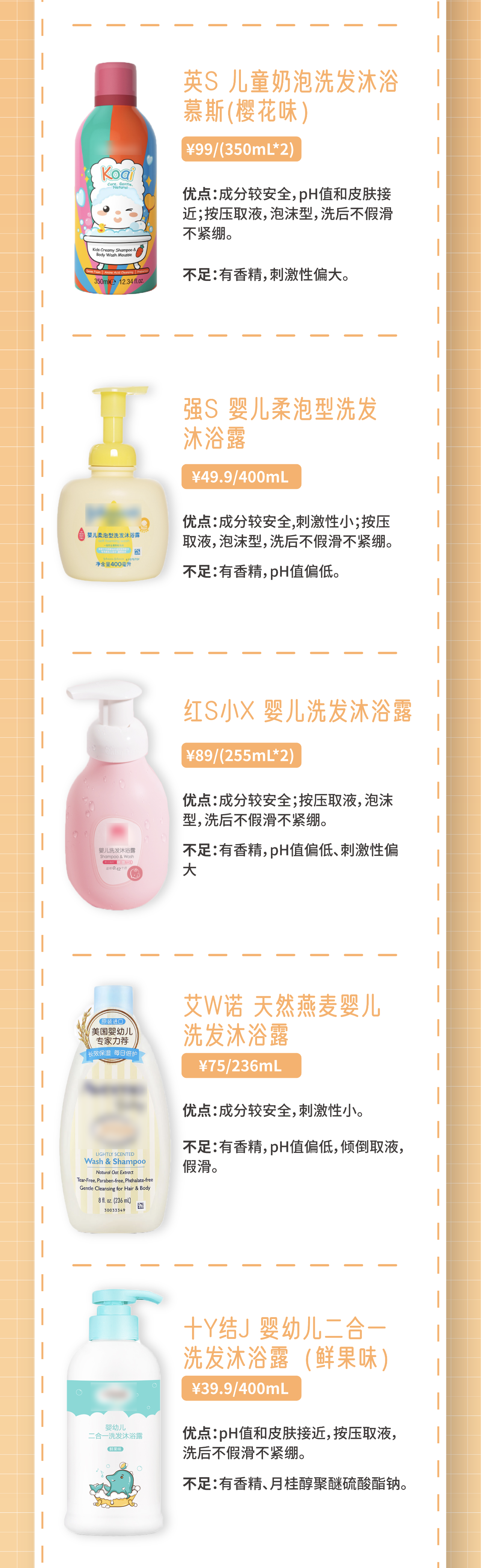 15款宝宝洗发沐浴露测评:仅3款不含风险成分