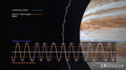 人们是通过哪些技术和知识来分析星体内部结构的?