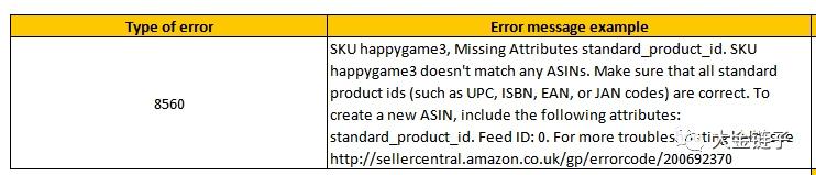 亚马逊UPC豁免分站点解析,新手卖家赶紧学起来