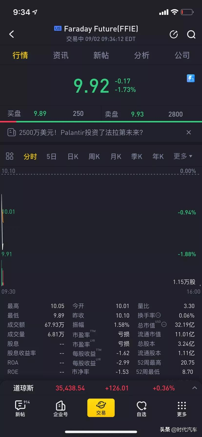 贾跃亭300台限量FF 91已售罄